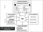 """Slide from """"Dialog Systems for Language Learning"""" outlining the design of an improved conversational agent."""
