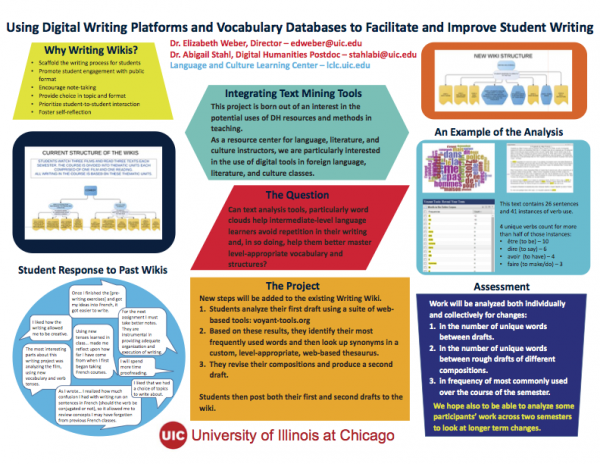 E.D. Weber and A. Stahl (UIC) present an experimental model for improving student writing through the use of DH text analysis tools.